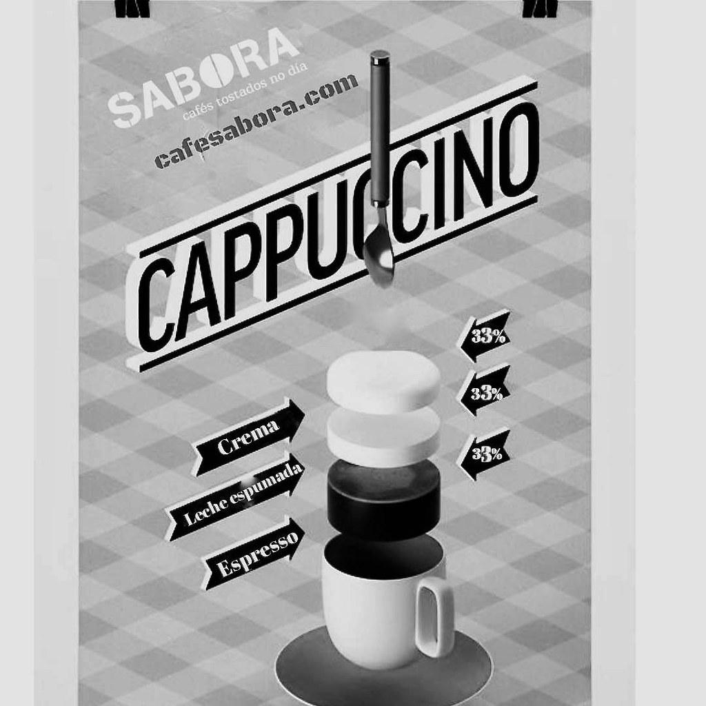 Regla de los tercios en los Cappuccinos