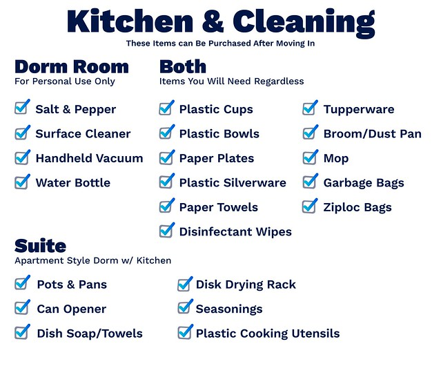 kitchen and cleaning supplies list