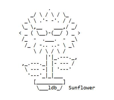 Art ascii symbol ASCII Art