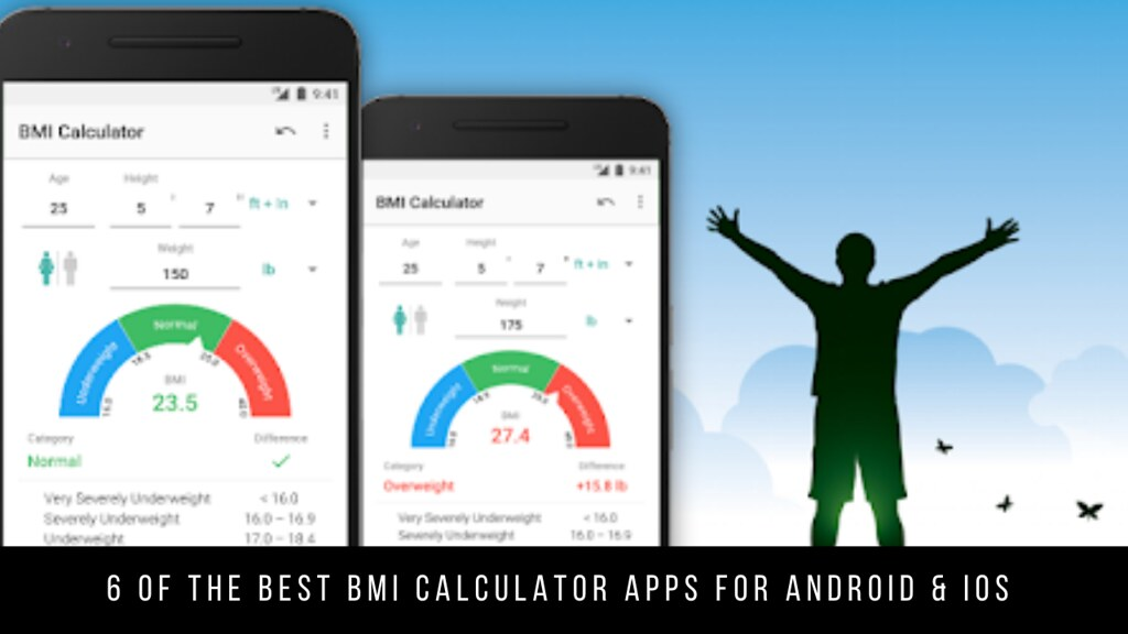 6 Of The Best BMI Calculator Apps For Android & iOS