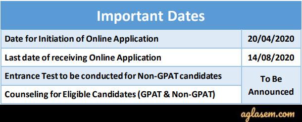 Nirma University M.Pharm Admission 2020 Application Deadline Extended