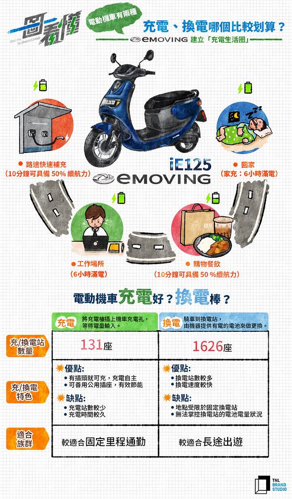 【emoving】電動機車_cool3c_彩_1