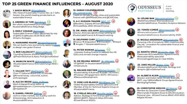 200728 Influencers List_August 2020