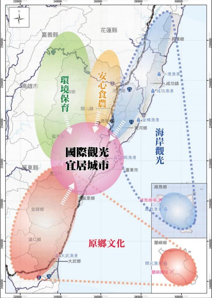 台東縣縣市國土計畫發展定位圖(大會審議版)。截自台東縣國土計畫草案