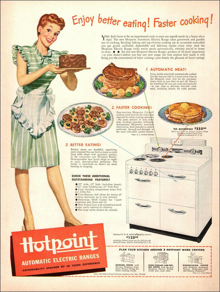 Hotpoint 1946