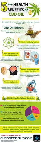 5 Key Health Benefits Of CBD Oil