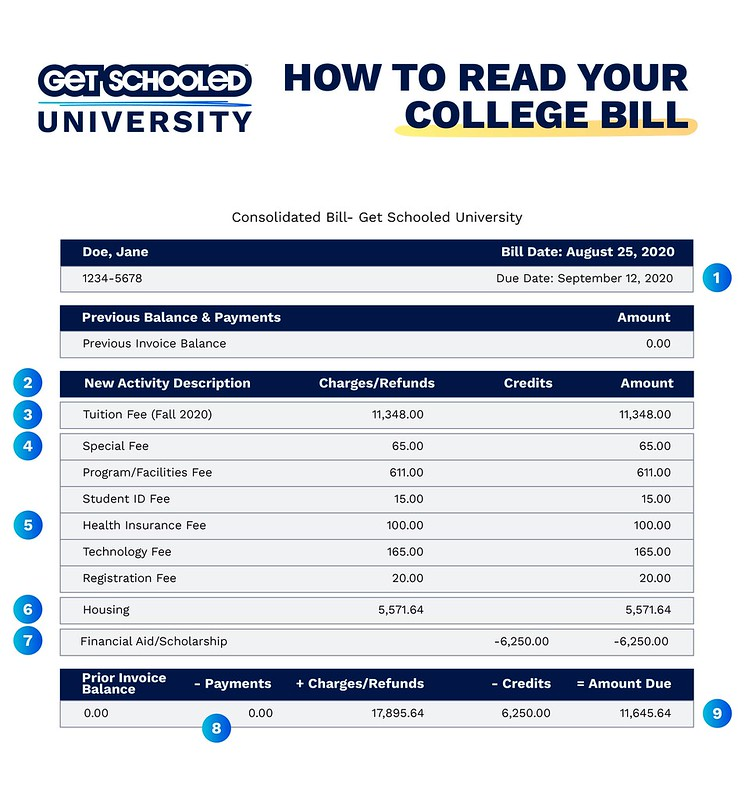 How to Read Your College Bill