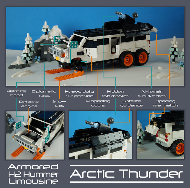 Arctic Thunder Specs