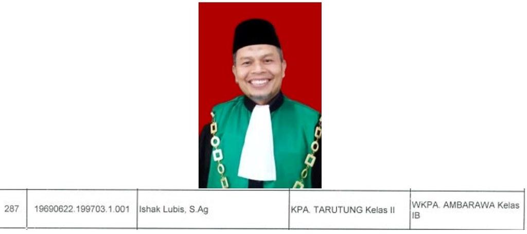 Ketua PA Tarutung Promosi Jabatan Menjadi Wakil Ketua Kelas I B | (24/9)
