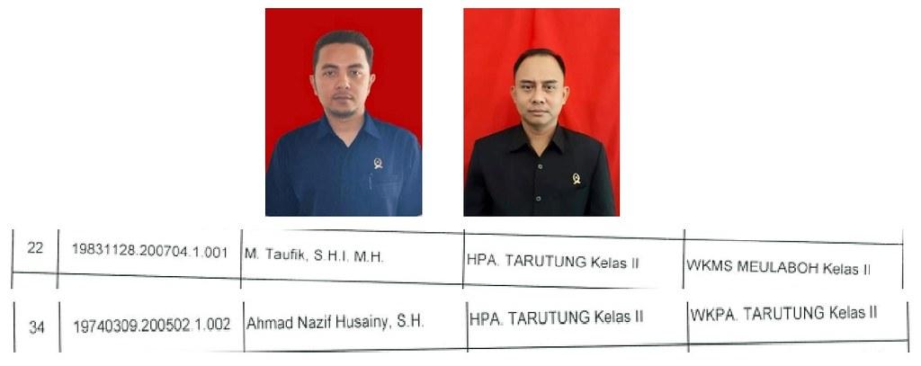 Hakim PA Tarutung Promosi Jabatan Menjadi Wakil Ketua Kelas II | (24/9)