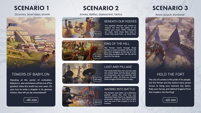 Scenarios_Overview