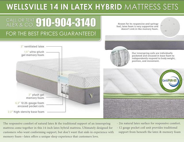 Wellsville 14in Latex Hybrid Mattress End Card_Website
