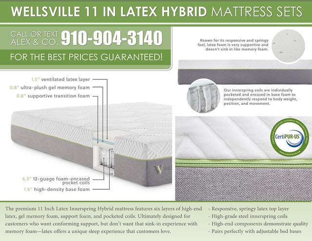 Wellsville 11in Latex Hybrid Mattress End Card_Website