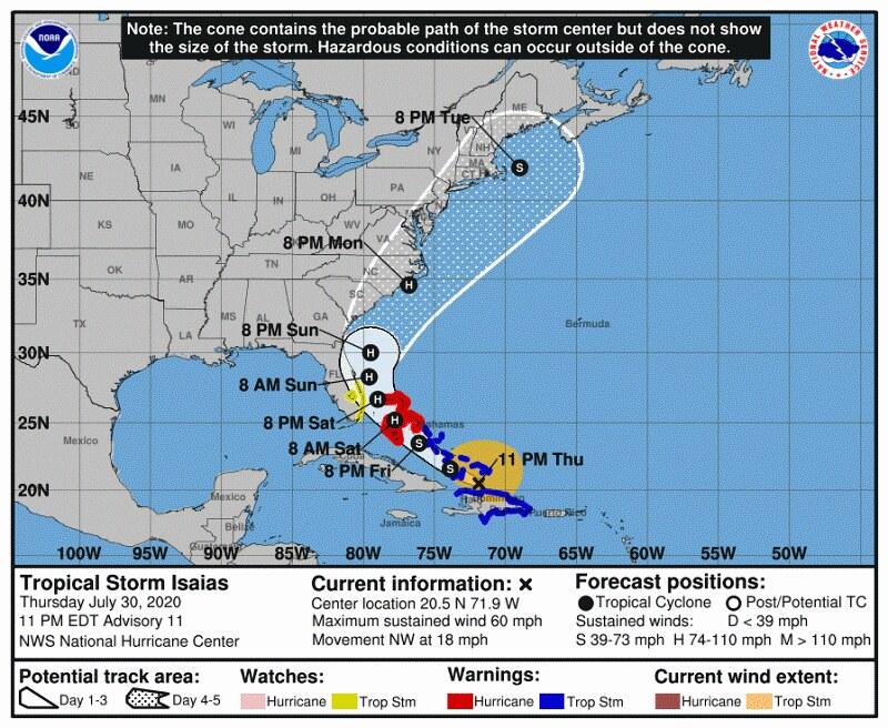 Isaias Forecast Track