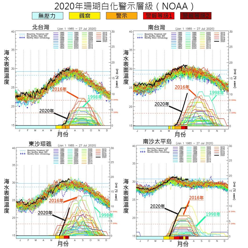 2020年珊瑚白化警示層級。圖片來源:新興科技媒體中心。