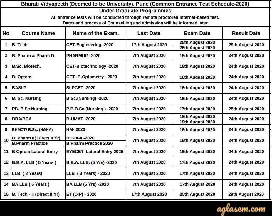 BVP CET BA LLB (Law) Entrance Test 2020 Revised Schedule