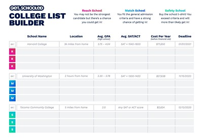 Thumbnail preview of College List Builder