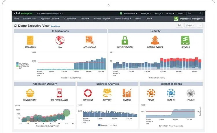 Working with Splunk Enterprise 7.2.4 full