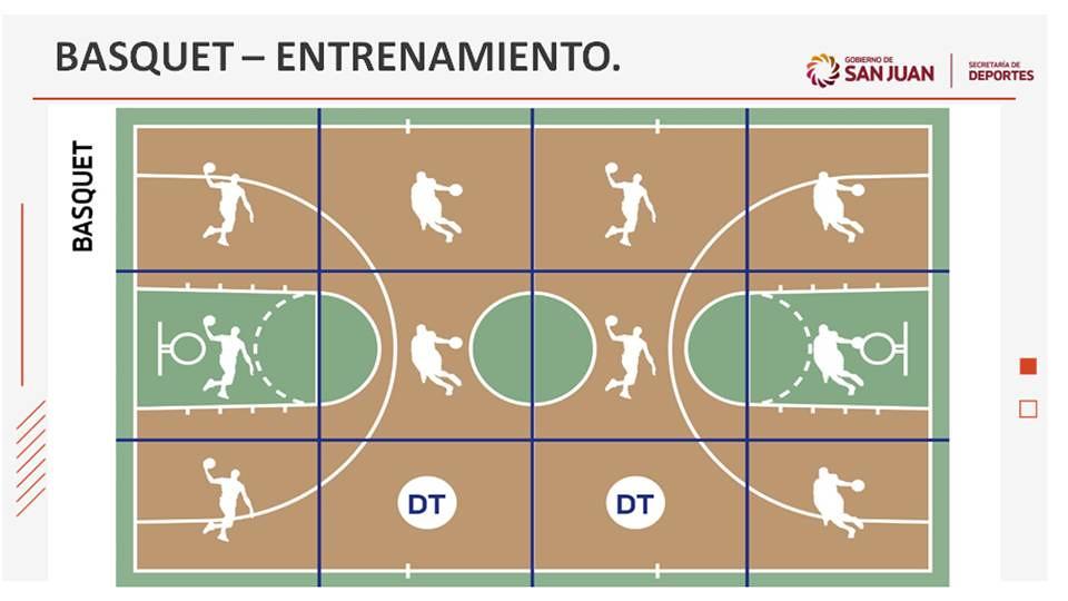 2020-08-01 DEPORTES: Graficas protocolos deportivos