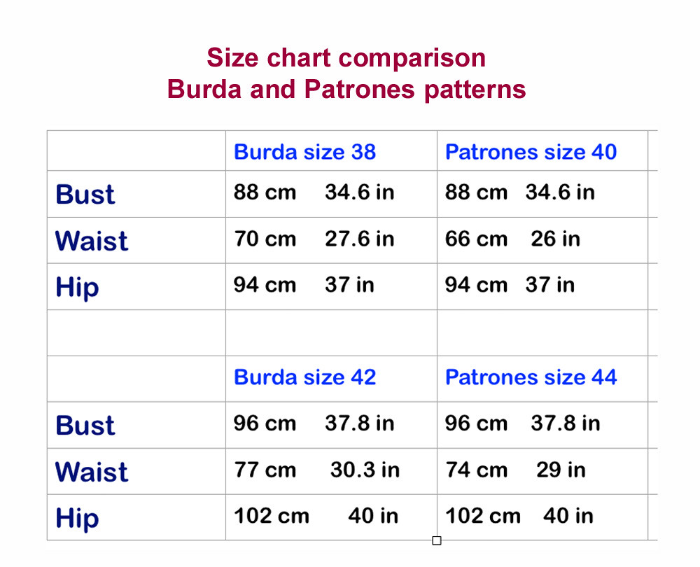 Patrones and Burda size comparison