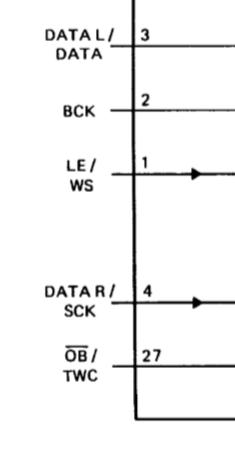 TDA1541 e TDA1541-A, quale scegliere 50179407056_2b8b5667a9_o_d