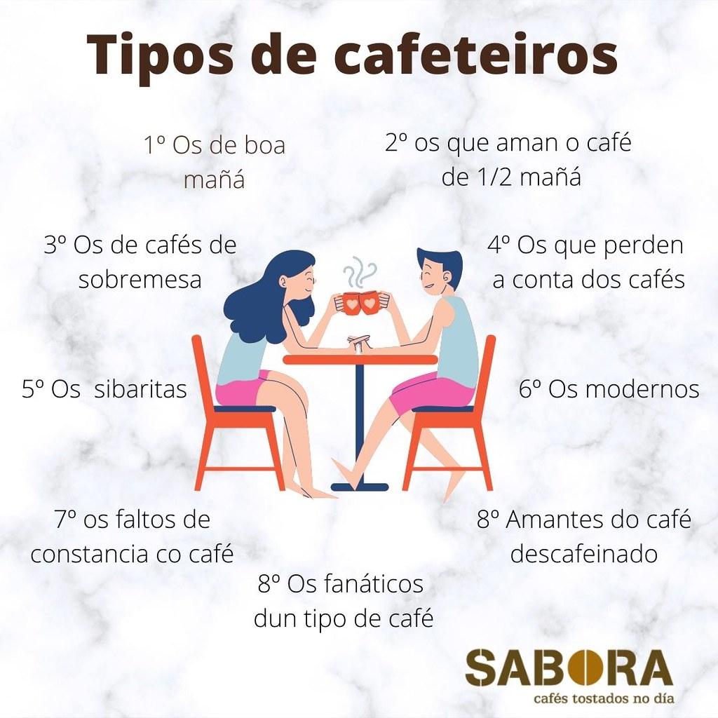 Infografía Clasificación dos 10 Tipos de cafeteiros