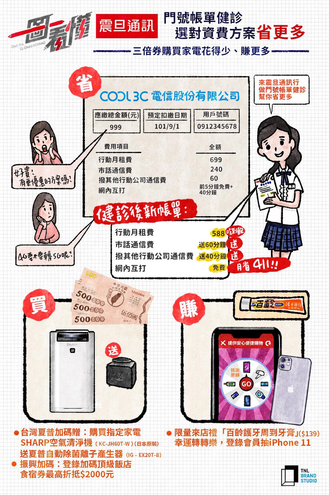 【震旦通訊】_cool3c_彩2