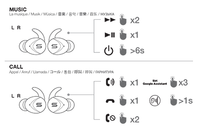 The basic functions for calls and music playback. Each bud has a pressable button.