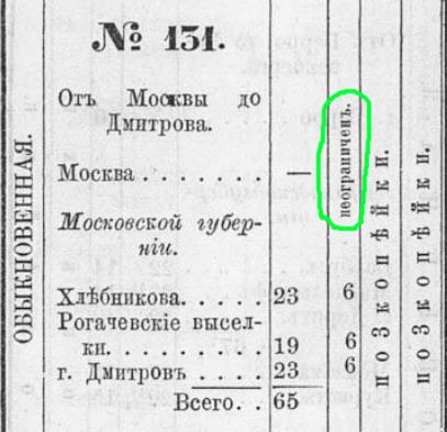 Дорожник 1875 года