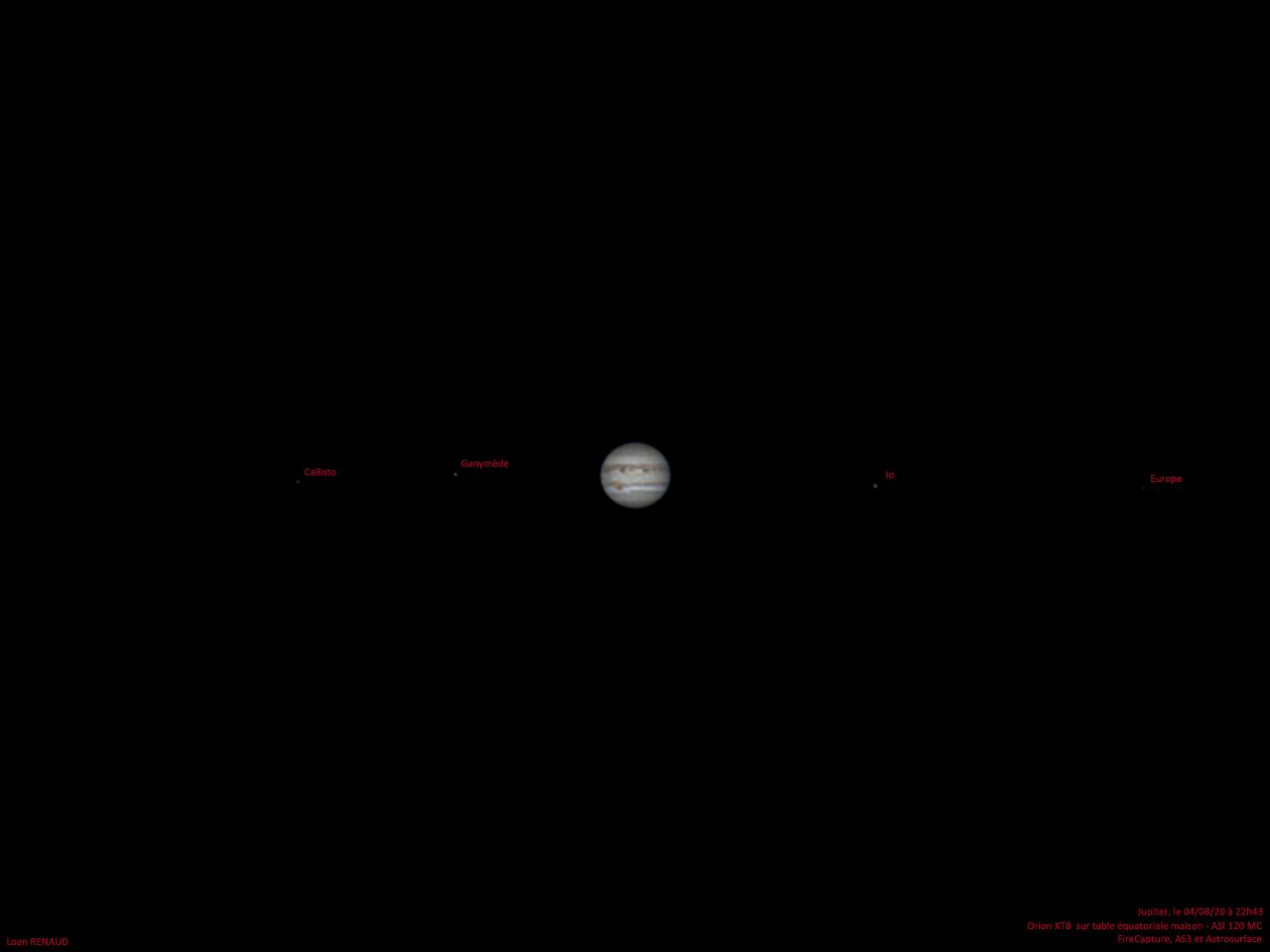 Jupiter et quelques satellites
