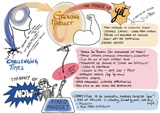 "Sketchnotes of workshop on ""Growing Mindset"""