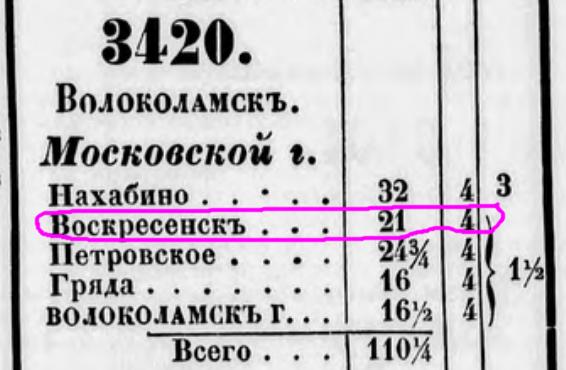 Дорожник 1852 года