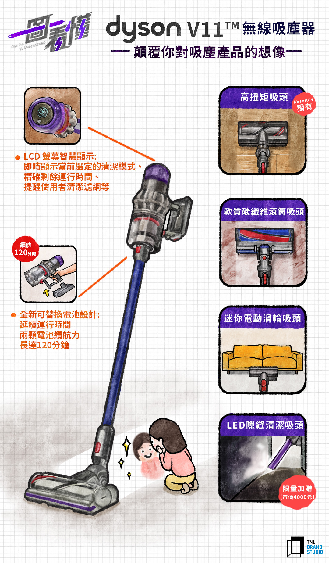 【Dyson_v11absolute】_cool3c_彩 (1)