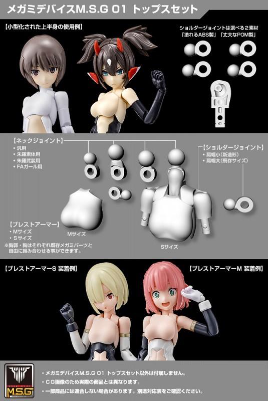 壽屋『女神裝置M.S.G』新規上半身零件登場  更加嬌小可愛的胸廓!