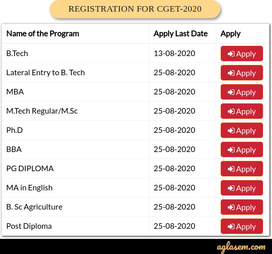 CV Raman Global University CGET 2020 Application Deadline Extended