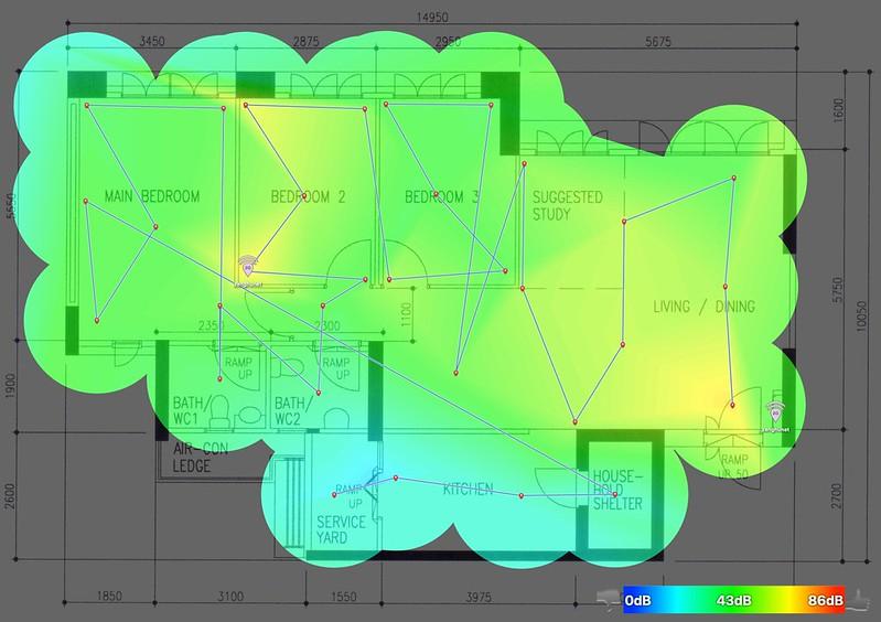 Velop MX5300 - 2.4GHz - Heatmap