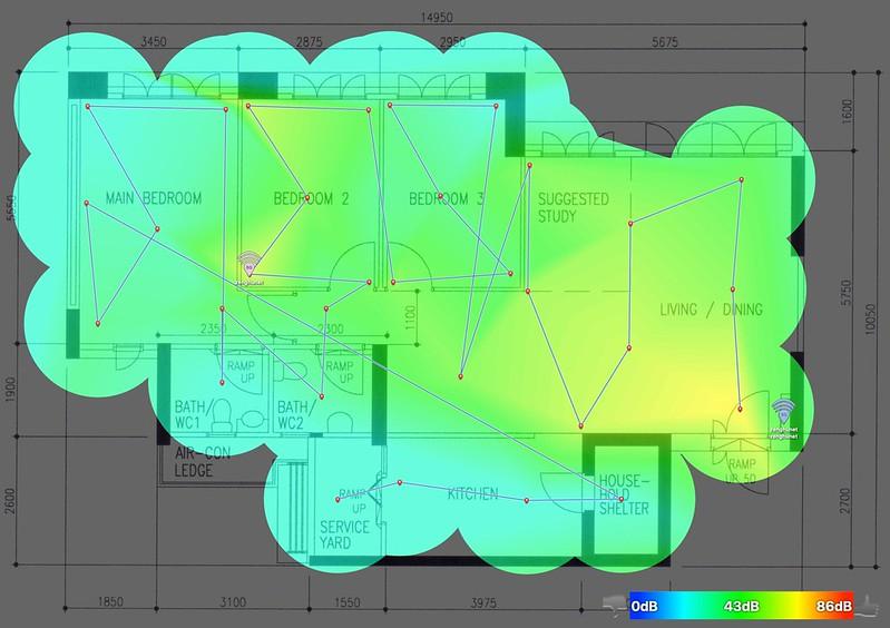 Velop MX5300 - 5.0GHz - Heatmap