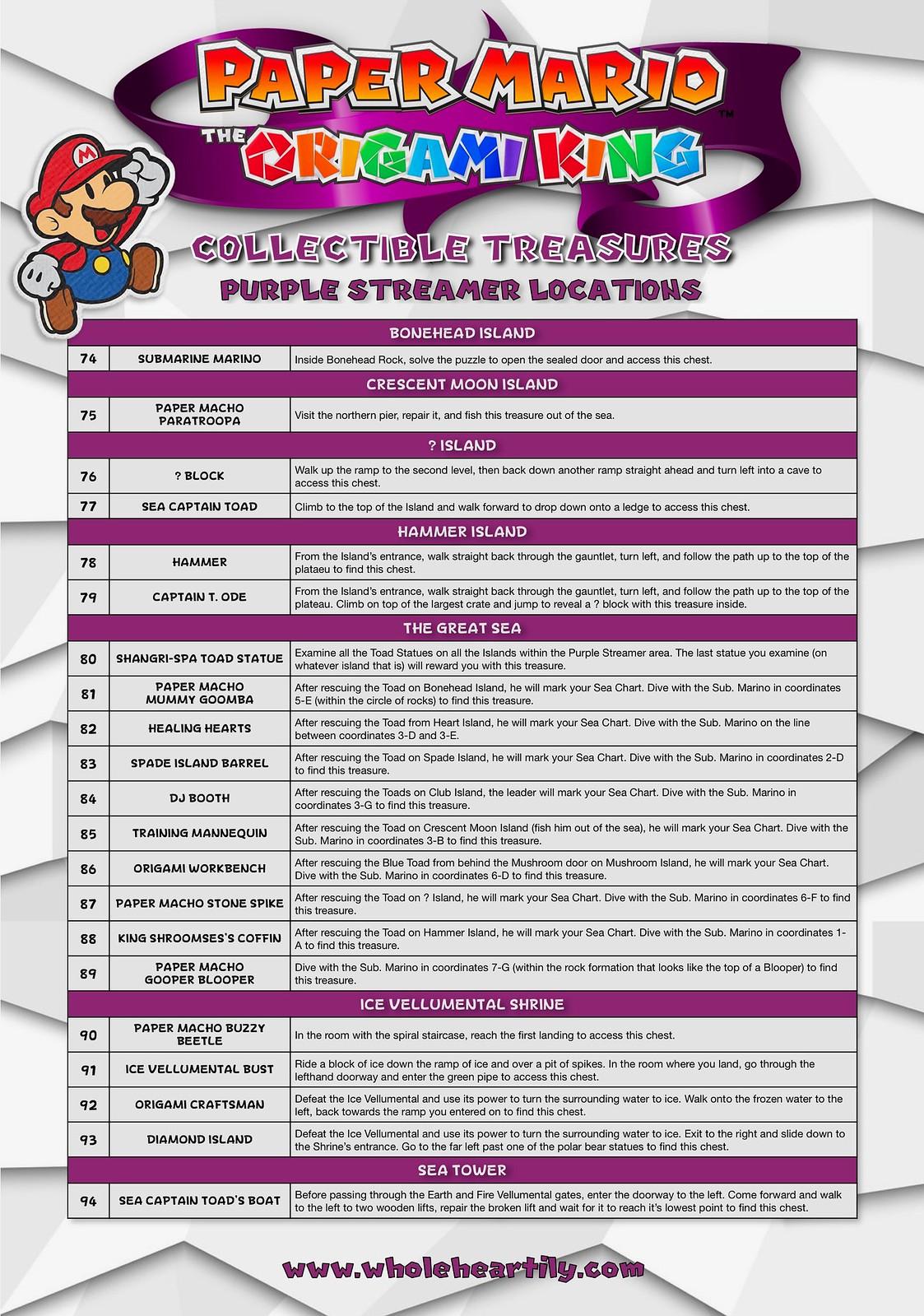 Paper Mario: The Origami King - Purple Streamer Treasure Guide
