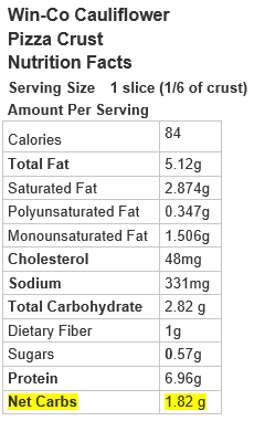 Image: Nutrition Info