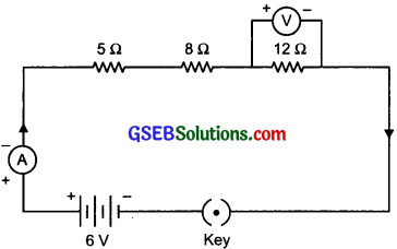 GSEB Solutions Class 10 Science Chapter 12 Electricity ...