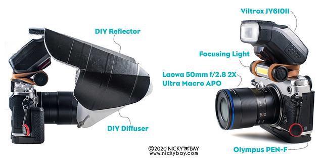 Laowa 50mm f/2.8 2x Setup
