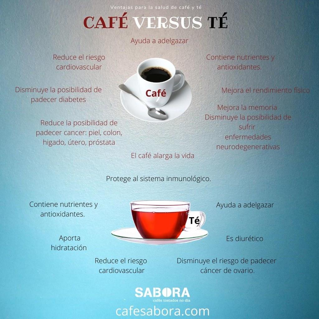 Café versus té ventajas para la salud