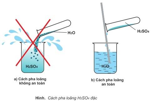 Cách pha loãng axit H2SO4