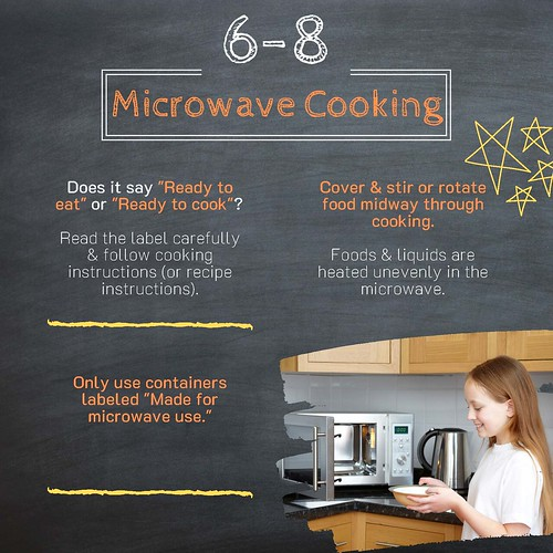 6-8 Microwave Cooking
