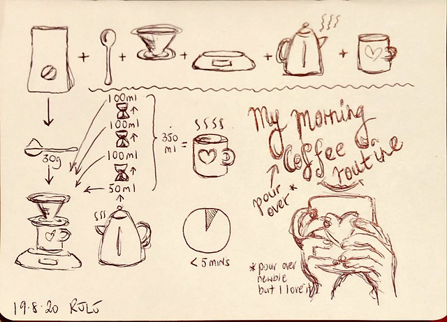 My morning coffee routine