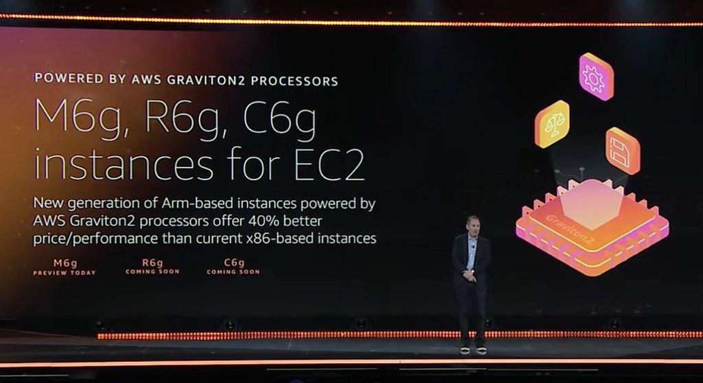 Amazon EKS Graviton 2版本正式上線