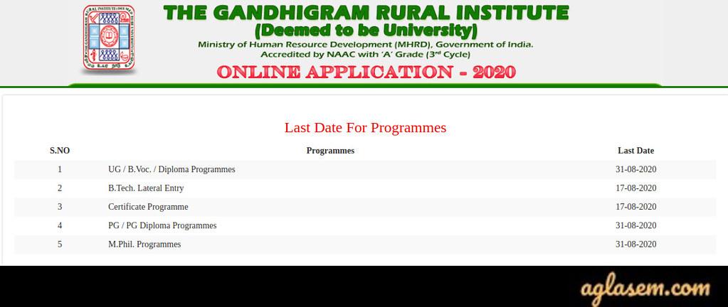 Gandhigram Rural University 2020 Application Form Deadline Extended