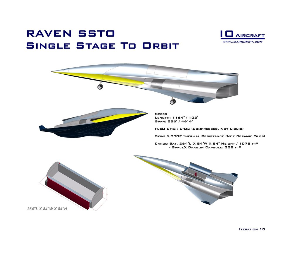 Raven A Model - Single Stage To Orbit Fixed Wing Aircraft - Iteration 10
