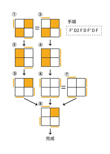 Step2_4-キャラクションキューブ-20200821