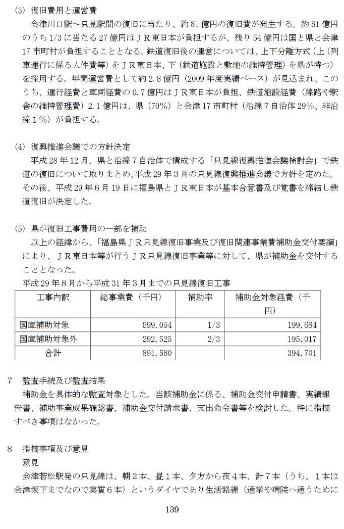 只見線復旧は税金の無駄遣いと福島県の監査報告 (14)